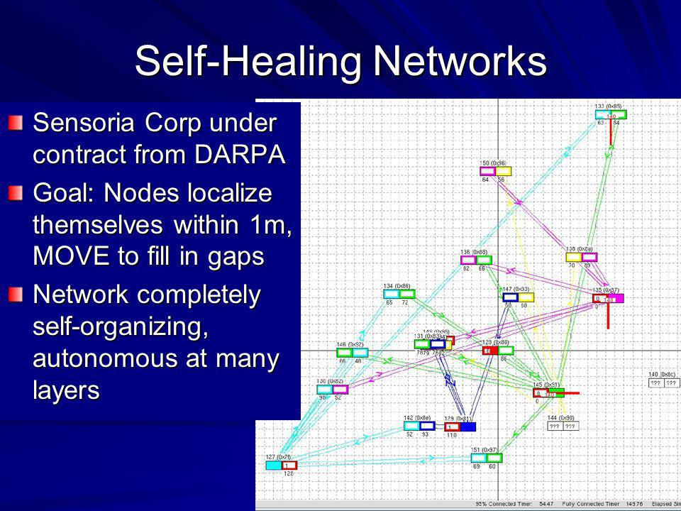 Self-Healing Networks Sensoria Corp under contract from DARPA Goal: Nodes localize themselves within 1m, MOVE to fill in gaps Network completely self-organizing, autonomous at many layers