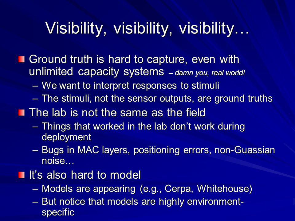 Visibility, visibility, visibility… Ground truth is hard to capture, even with unlimited capacity systems – damn you, real world.