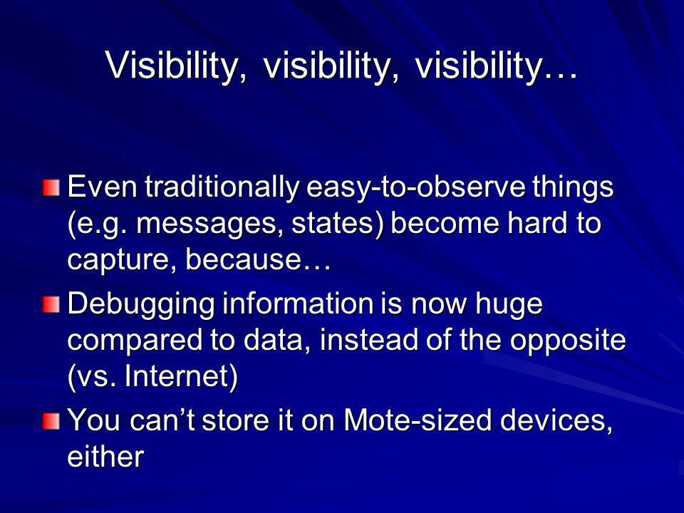 Visibility, visibility, visibility… Even traditionally easy-to-observe things (e.g.