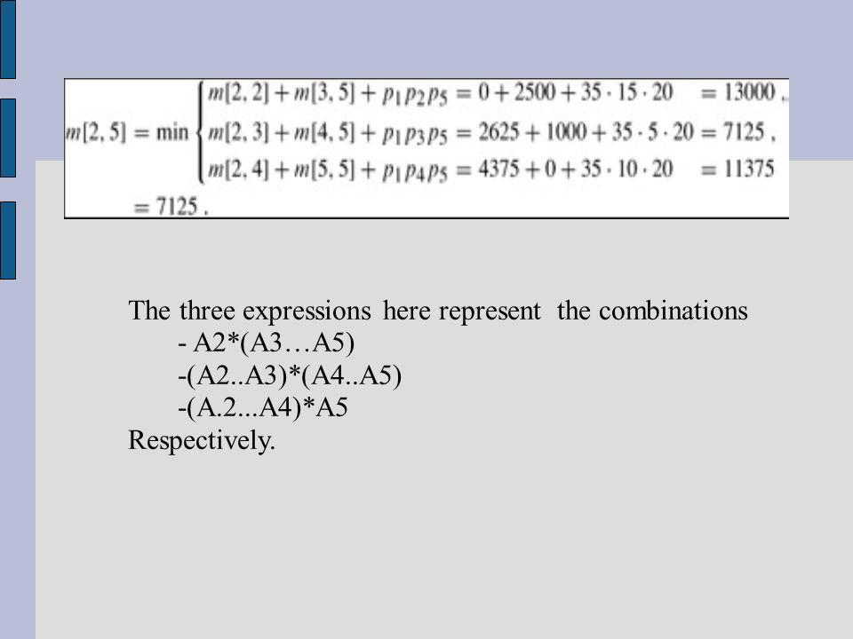 The three expressions here represent the combinations - A2*(A3…A5) -(A2..A3)*(A4..A5) -(A.2...A4)*A5 Respectively.
