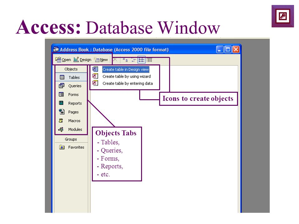Access: Database Window Objects Tabs - Tables, - Queries, - Forms, - Reports, - etc.
