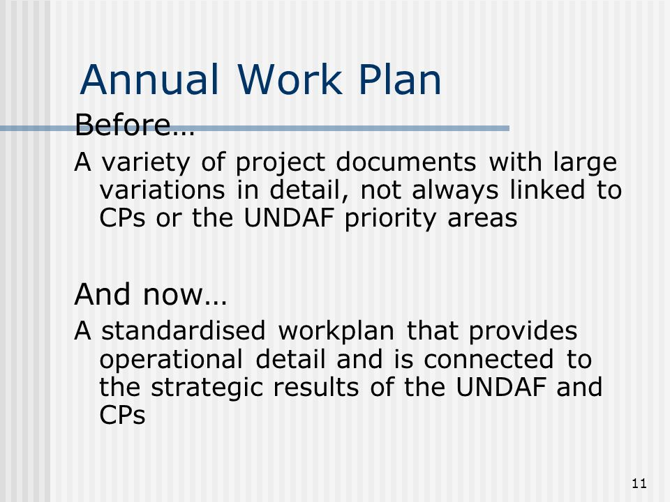 11 Annual Work Plan Before… A variety of project documents with large variations in detail, not always linked to CPs or the UNDAF priority areas And now… A standardised workplan that provides operational detail and is connected to the strategic results of the UNDAF and CPs