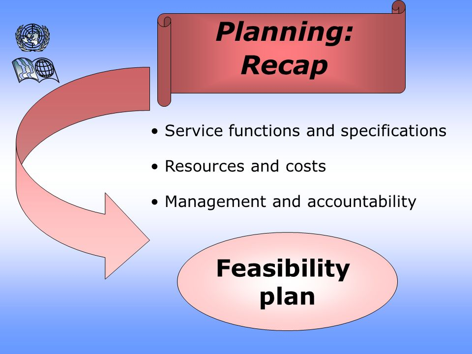 Decision making and oversight mechanism Implementation mechanism Work/ Business plan Accountability standard Performance Management Institutional Feasibility Management & Accountability Planning
