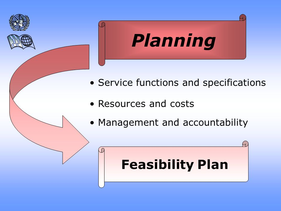 Inventory of existing services Operational needs/priorities Costs & benefits Common Service Management Assessment: Recap CS Options Report do easy first
