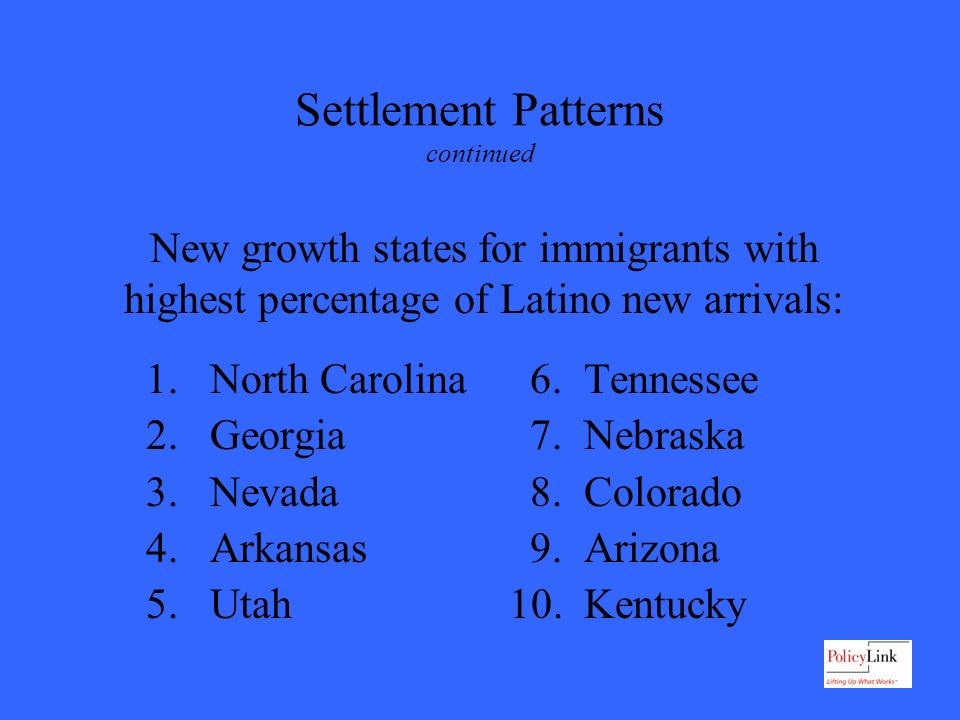 Settlement Patterns continued 1.North Carolina6. Tennessee 2.Georgia7.