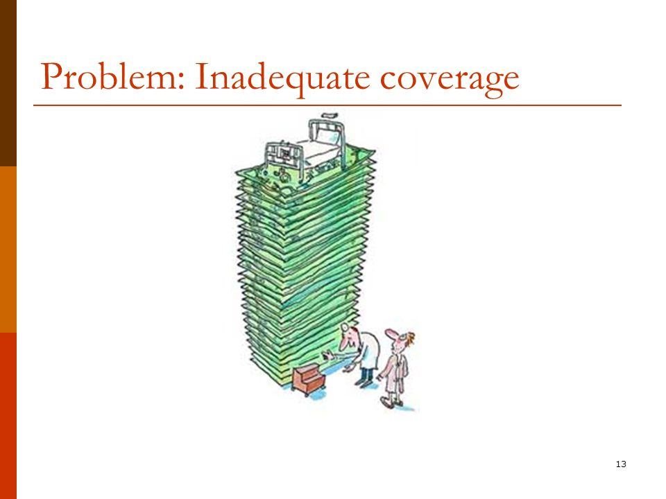 13 Problem: Inadequate coverage