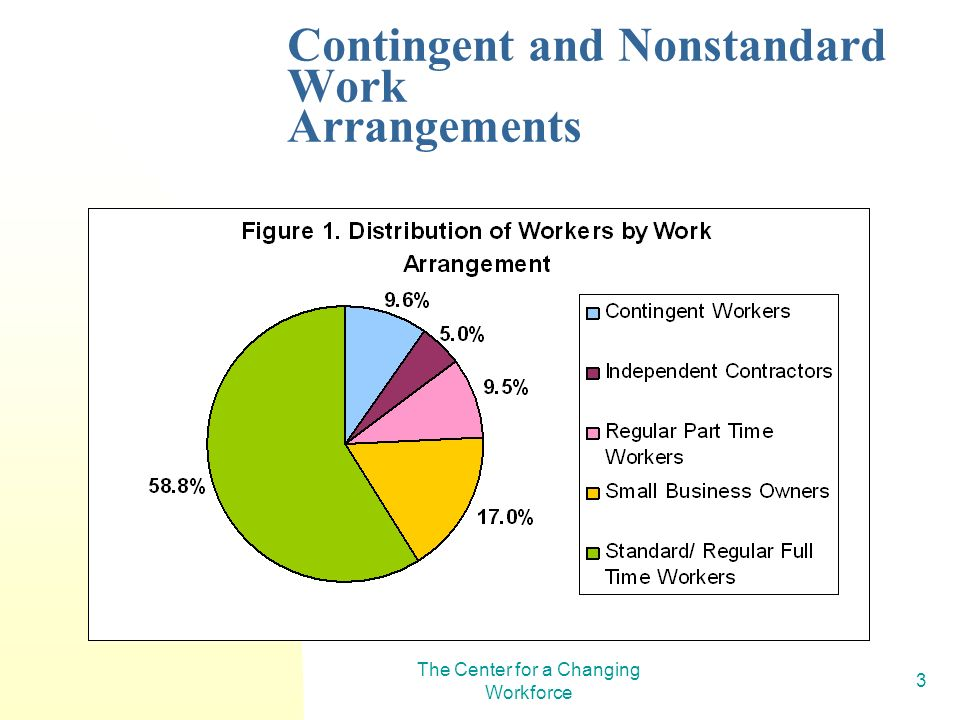 The Center for a Changing Workforce 3 Contingent and Nonstandard Work Arrangements