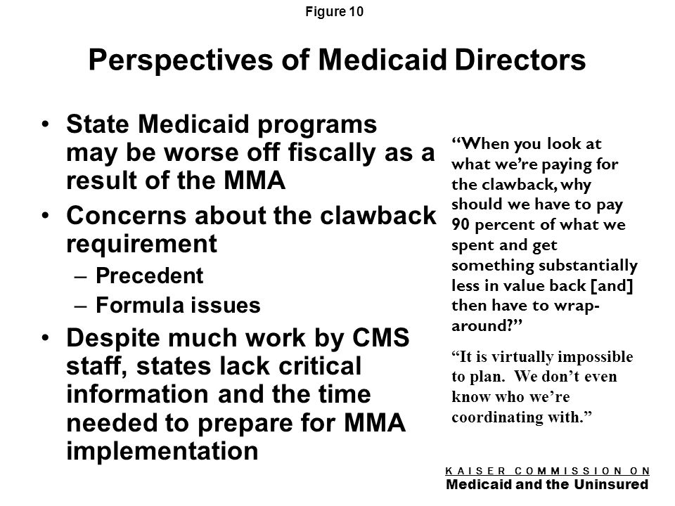 K A I S E R C O M M I S S I O N O N Medicaid and the Uninsured Figure 9 Perspectives of Medicaid Directors States have much at stake in MMA implementation Medicaid provides a full and comprehensive drug benefit; dual eligibles may end up with a lesser benefit The timeframe for moving dual eligibles into Part D plans is challenging We have tens of thousands of people on Medicaid, in nursing homes, who will call their state legislator.