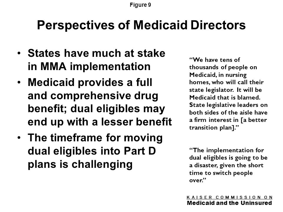 K A I S E R C O M M I S S I O N O N Medicaid and the Uninsured Figure 8 Key Issues for State Medicaid Programs