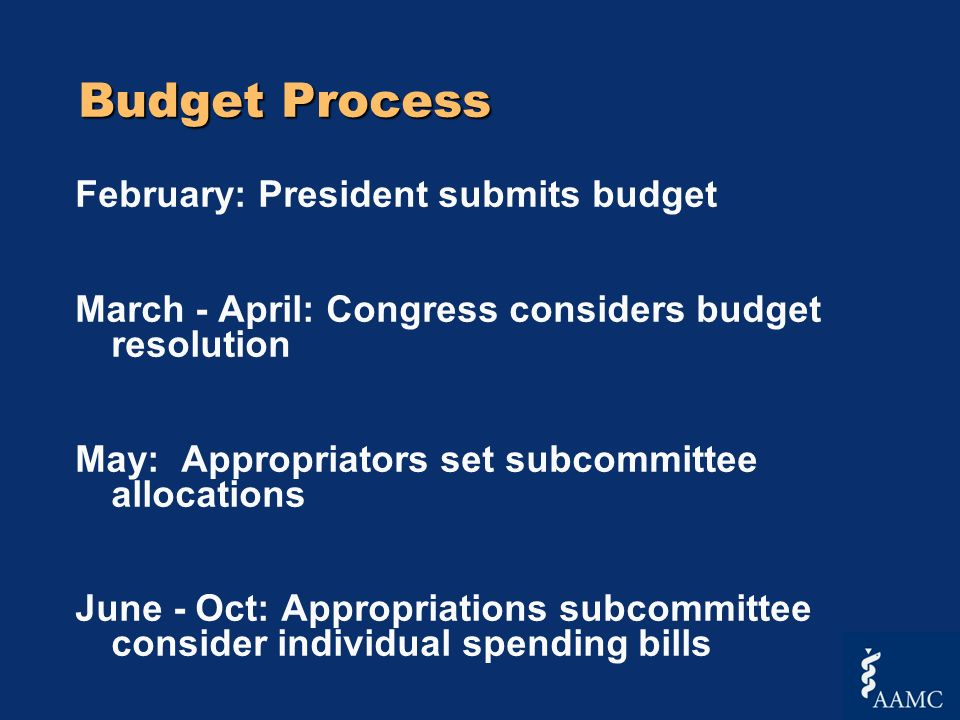 Budget Process February: President submits budget March - April: Congress considers budget resolution May: Appropriators set subcommittee allocations June - Oct: Appropriations subcommittee consider individual spending bills