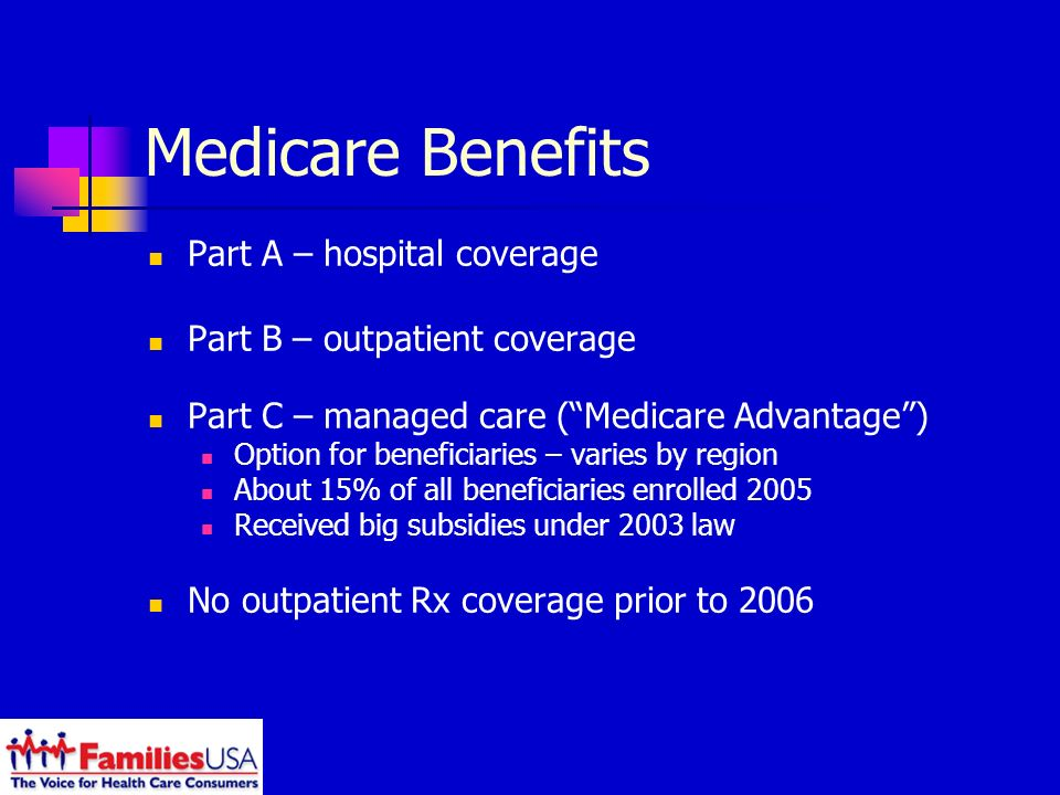 Medicare Benefits Part A – hospital coverage Part B – outpatient coverage Part C – managed care (Medicare Advantage) Option for beneficiaries – varies by region About 15% of all beneficiaries enrolled 2005 Received big subsidies under 2003 law No outpatient Rx coverage prior to 2006