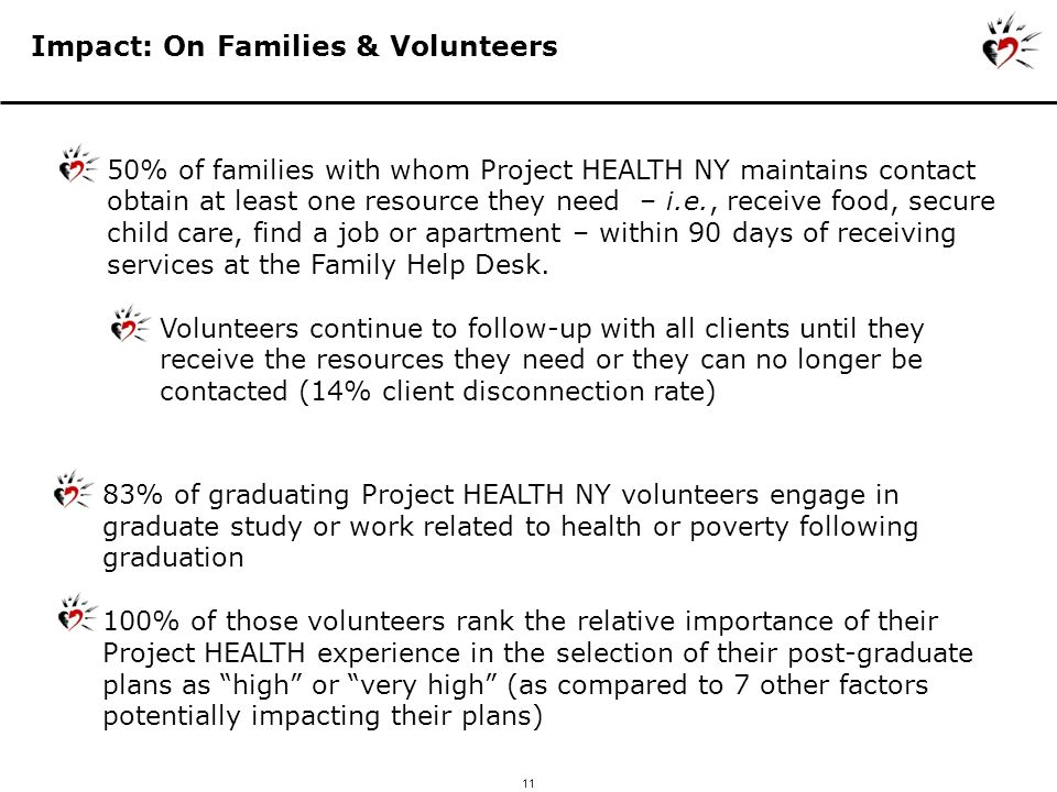 11 Impact: On Families & Volunteers 50% of families with whom Project HEALTH NY maintains contact obtain at least one resource they need – i.e., receive food, secure child care, find a job or apartment – within 90 days of receiving services at the Family Help Desk.