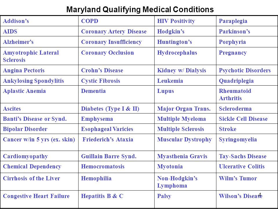 4 Maryland Qualifying Medical Conditions AddisonsCOPDHIV PositivityParaplegia AIDSCoronary Artery DiseaseHodgkinsParkinsons AlzheimersCoronary InsufficiencyHuntingtonsPorphyria Amyotrophic Lateral Sclerosis Coronary OcclusionHydrocephalusPregnancy Angina PectorisCrohns DiseaseKidney w/ DialysisPsychotic Disorders Ankylosing SpondylitisCystic FibrosisLeukemiaQuadriplegia Aplastic AnemiaDementiaLupusRheumatoid Arthritis AscitesDiabetes (Type I & II)Major Organ Trans.Scleroderma Bantis Disease or Synd.EmphysemaMultiple MyelomaSickle Cell Disease Bipolar DisorderEsophageal VariciesMultiple SclerosisStroke Cancer w/in 5 yrs (ex.