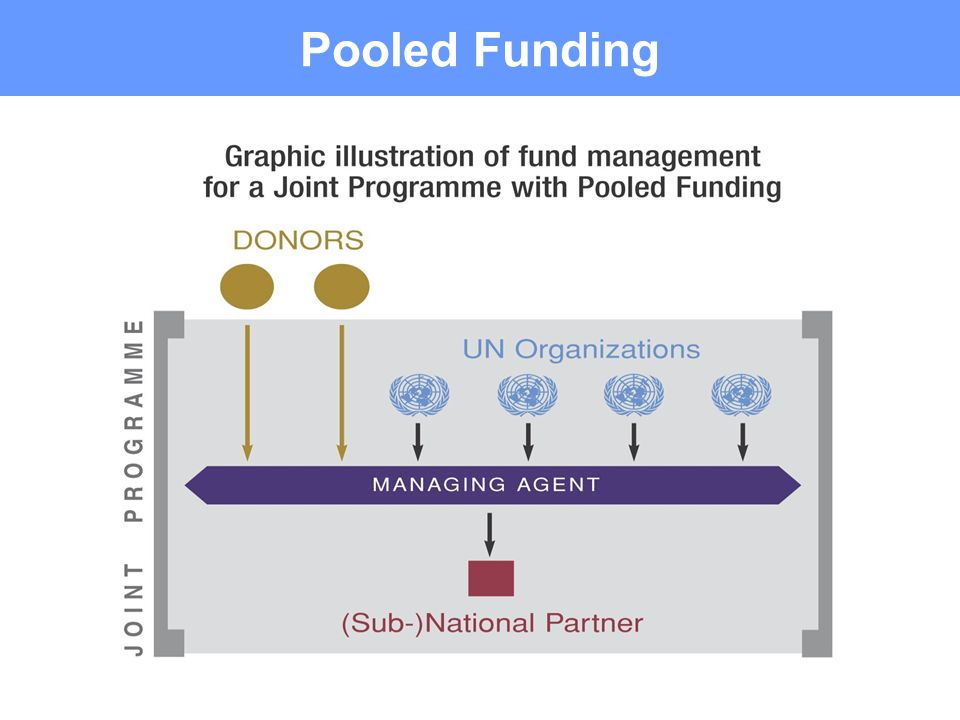 10 Pooled Funding