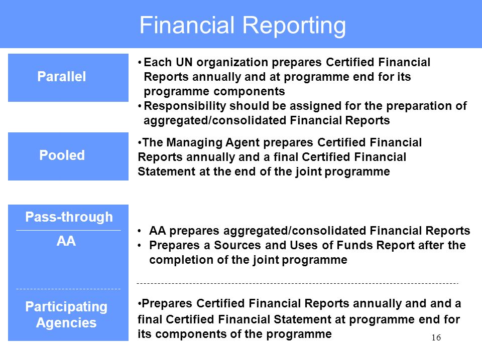 16 Financial Reporting Each UN organization prepares Certified Financial Reports annually and at programme end for its programme components Responsibility should be assigned for the preparation of aggregated/consolidated Financial Reports The Managing Agent prepares Certified Financial Reports annually and a final Certified Financial Statement at the end of the joint programme Parallel Pooled Pass-through AA Participating Agencies AA prepares aggregated/consolidated Financial Reports Prepares a Sources and Uses of Funds Report after the completion of the joint programme Prepares Certified Financial Reports annually and and a final Certified Financial Statement at programme end for its components of the programme