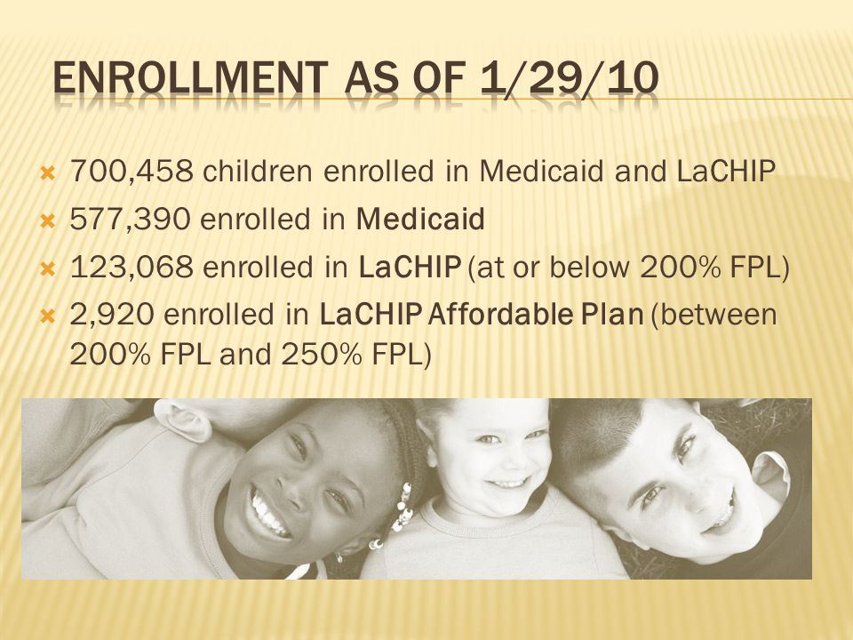 700,458 children enrolled in Medicaid and LaCHIP 577,390 enrolled in Medicaid 123,068 enrolled in LaCHIP (at or below 200% FPL) 2,920 enrolled in LaCHIP Affordable Plan (between 200% FPL and 250% FPL)