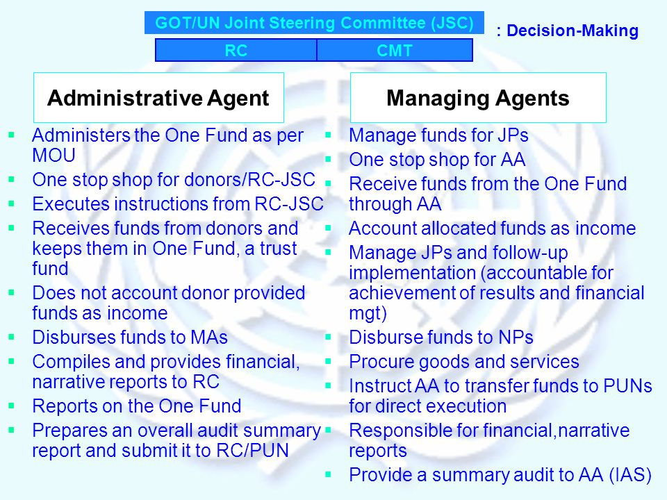 GOT/UN Joint Steering Committee (JSC) RCCMT Administrative AgentManaging Agents Administers the One Fund as per MOU One stop shop for donors/RC-JSC Executes instructions from RC-JSC Receives funds from donors and keeps them in One Fund, a trust fund Does not account donor provided funds as income Disburses funds to MAs Compiles and provides financial, narrative reports to RC Reports on the One Fund Prepares an overall audit summary report and submit it to RC/PUN Manage funds for JPs One stop shop for AA Receive funds from the One Fund through AA Account allocated funds as income Manage JPs and follow-up implementation (accountable for achievement of results and financial mgt) Disburse funds to NPs Procure goods and services Instruct AA to transfer funds to PUNs for direct execution Responsible for financial,narrative reports Provide a summary audit to AA (IAS) : Decision-Making