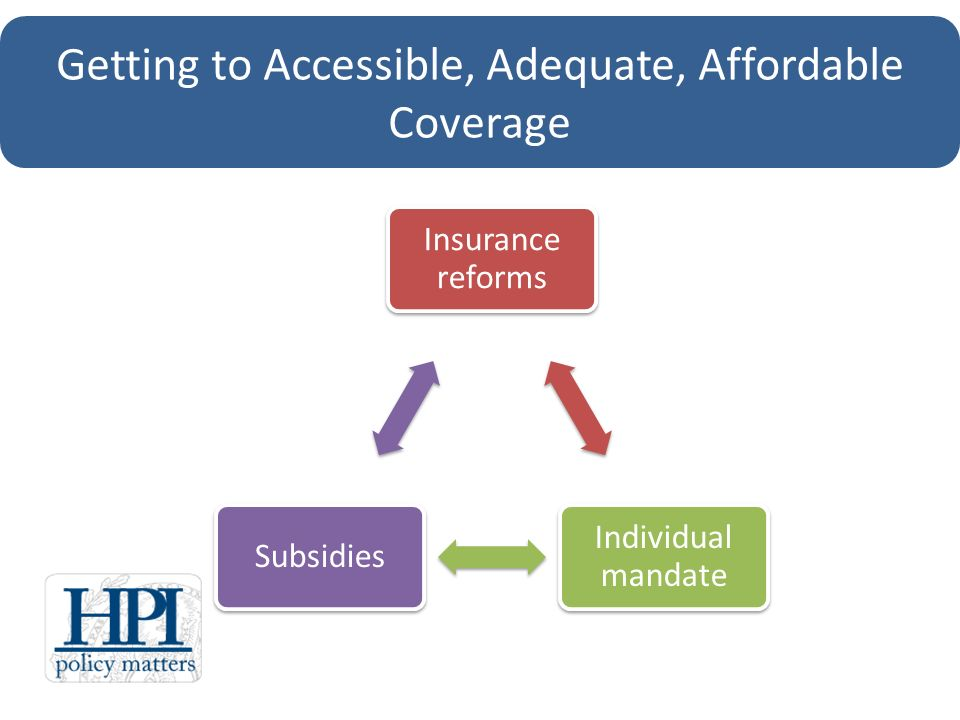 Insurance reforms Individual mandate Subsidies Getting to Accessible, Adequate, Affordable Coverage