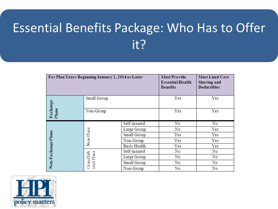 Essential Benefits Package: Who Has to Offer it.