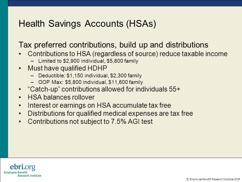 © Employee Benefit Research Institute 2009 Health Savings Accounts (HSAs) Tax preferred contributions, build up and distributions Contributions to HSA (regardless of source) reduce taxable income –Limited to $2,900 individual, $5,800 family Must have qualified HDHP –Deductible: $1,150 individual, $2,300 family –OOP Max: $5,800 individual, $11,600 family Catch-up contributions allowed for individuals 55+ HSA balances rollover Interest or earnings on HSA accumulate tax free Distributions for qualified medical expenses are tax free Contributions not subject to 7.5% AGI test