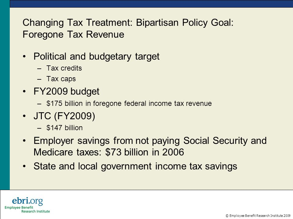© Employee Benefit Research Institute 2009 Changing Tax Treatment: Bipartisan Policy Goal: Foregone Tax Revenue Political and budgetary target –Tax credits –Tax caps FY2009 budget –$175 billion in foregone federal income tax revenue JTC (FY2009) –$147 billion Employer savings from not paying Social Security and Medicare taxes: $73 billion in 2006 State and local government income tax savings