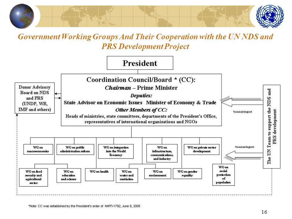 16 Government Working Groups And Their Cooperation with the UN NDS and PRS Development Project