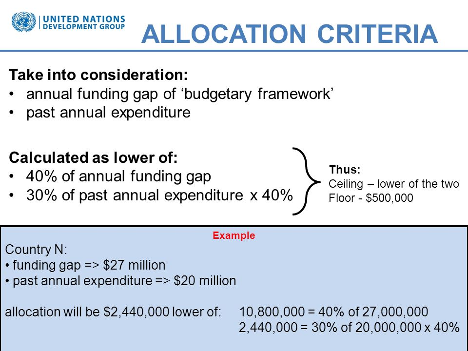 ALLOCATION CRITERIA Take into consideration: annual funding gap of budgetary framework past annual expenditure Calculated as lower of: 40% of annual funding gap 30% of past annual expenditure x 40% Example Country N: funding gap => $27 million past annual expenditure => $20 million allocation will be $2,440,000 lower of: 10,800,000 = 40% of 27,000,000 2,440,000 = 30% of 20,000,000 x 40% Thus: Ceiling – lower of the two Floor - $500,000