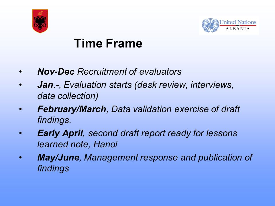 Time Frame Nov-Dec Recruitment of evaluators Jan.-, Evaluation starts (desk review, interviews, data collection) February/March, Data validation exercise of draft findings.