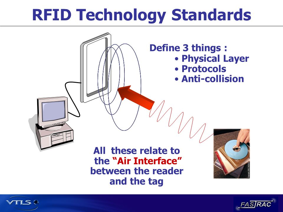 RFID Technology Standards Define 3 things : Physical Layer Protocols Anti-collision All these relate to the Air Interface between the reader and the tag