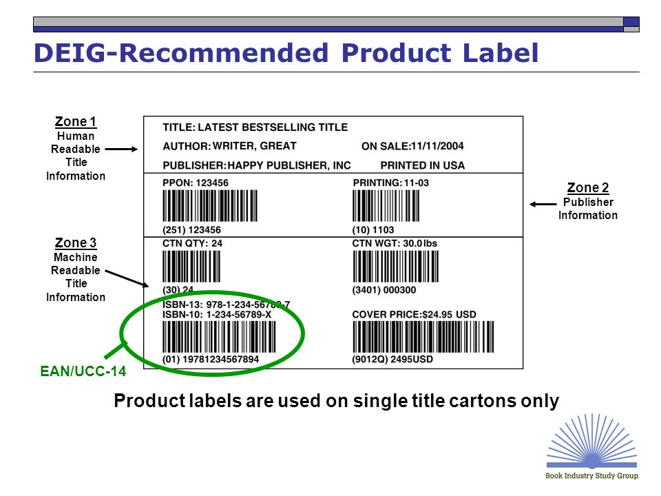Zone 1 Human Readable Title Information Zone 2 Publisher Information Zone 3 Machine Readable Title Information DEIG-Recommended Product Label Product labels are used on single title cartons only EAN/UCC-14