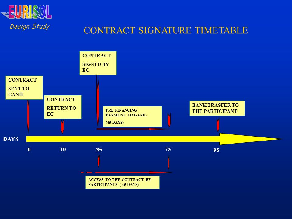 0 CONTRACT SIGNATURE TIMETABLE CONTRACT SENT TO GANIL 10 35 CONTRACT RETURN TO EC CONTRACT SIGNED BY EC DAYS ACCESS TO THE CONTRACT BY PARTICIPANTS ( 45 DAYS) 75 PRE-FINANCING PAYMENT TO GANIL (45 DAYS) 95 BANK TRASFER TO THE PARTICIPANT Design Study
