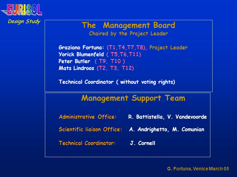 The Management Board Chaired by the Project Leader Graziano Fortuna: (T1,T4,T7,T8), Project Leader Yorick Blumenfeld ( T5,T6,T11) Peter Butler ( T9, T10 ) Mats Lindroos (T2, T3, T12) Technical Coordinator ( without voting rights) Management Support Team Administrative Office: R.