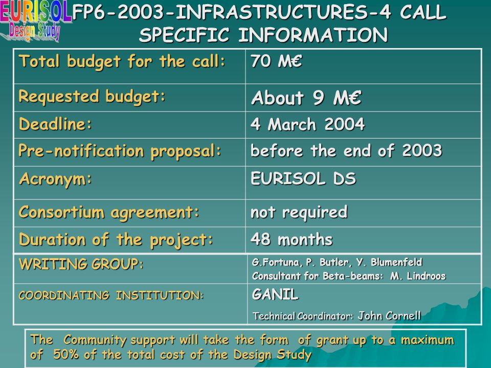 FP6-2003-INFRASTRUCTURES-4 CALL SPECIFIC INFORMATION Total budget for the call: 70 M Requested budget: About 9 M Deadline: 4 March 2004 Pre-notification proposal: before the end of 2003 Acronym: EURISOL DS Consortium agreement: not required Duration of the project: 48 months The Community support will take the form of grant up to a maximum of 50% of the total cost of the Design Study WRITING GROUP: G.Fortuna, P.
