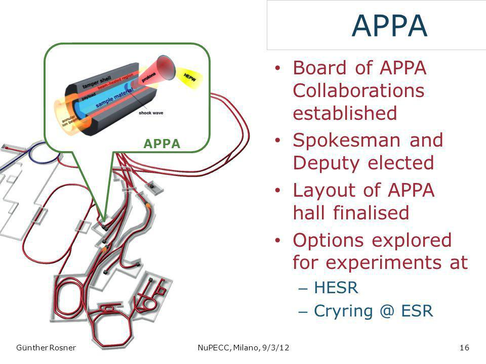 APPA Board of APPA Collaborations established Spokesman and Deputy elected Layout of APPA hall finalised Options explored for experiments at – HESR – Cryring @ ESR Günther RosnerNuPECC, Milano, 9/3/1216 APPA