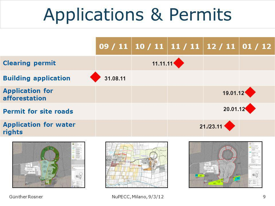 Applications & Permits 09 / 1110 / 1111 / 1112 / 1101 / 12 Clearing permit Building application Application for afforestation Permit for site roads Application for water rights 31.08.11 11.11.11 19.01.12 20.01.12 21./23.11 Günther RosnerNuPECC, Milano, 9/3/129