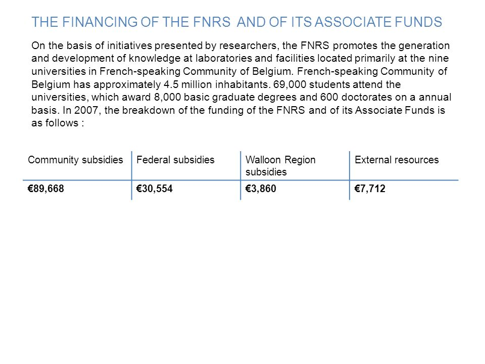 THE FINANCING OF THE FNRS AND OF ITS ASSOCIATE FUNDS On the basis of initiatives presented by researchers, the FNRS promotes the generation and development of knowledge at laboratories and facilities located primarily at the nine universities in French-speaking Community of Belgium.