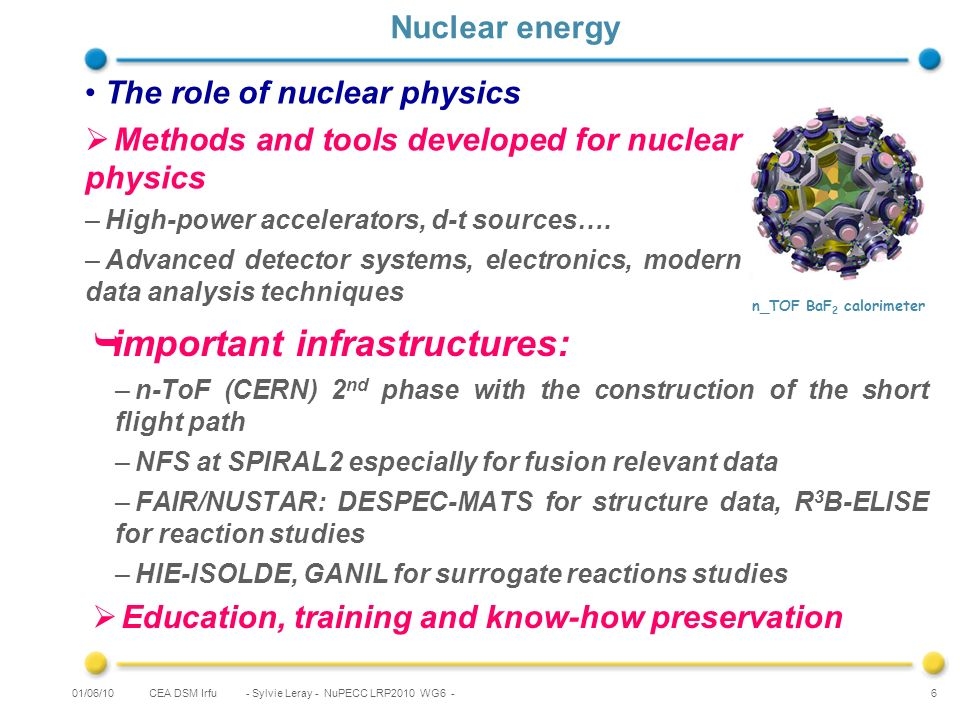 CEA DSM Irfu - Sylvie Leray - NuPECC LRP2010 WG6 - 6 Nuclear energy The role of nuclear physics Methods and tools developed for nuclear physics –High-power accelerators, d-t sources….