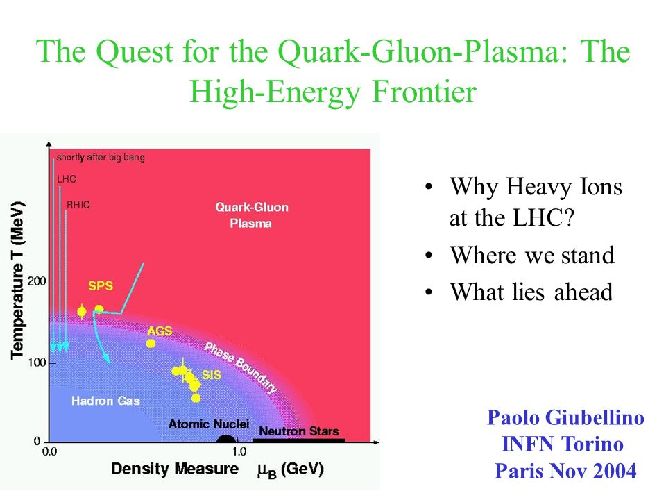 The Quest for the Quark-Gluon-Plasma: The High-Energy Frontier Why Heavy Ions at the LHC.