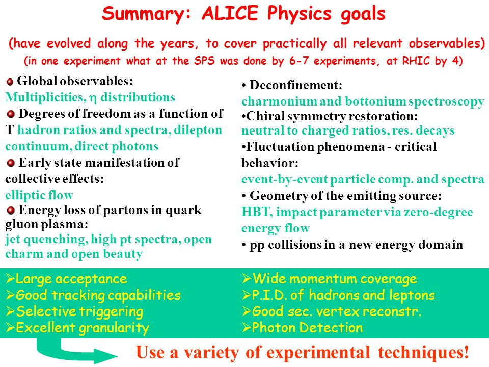 Summary: ALICE Physics goals (have evolved along the years, to cover practically all relevant observables) (in one experiment what at the SPS was done by 6-7 experiments, at RHIC by 4) Deconfinement: charmonium and bottonium spectroscopy Chiral symmetry restoration: neutral to charged ratios, res.