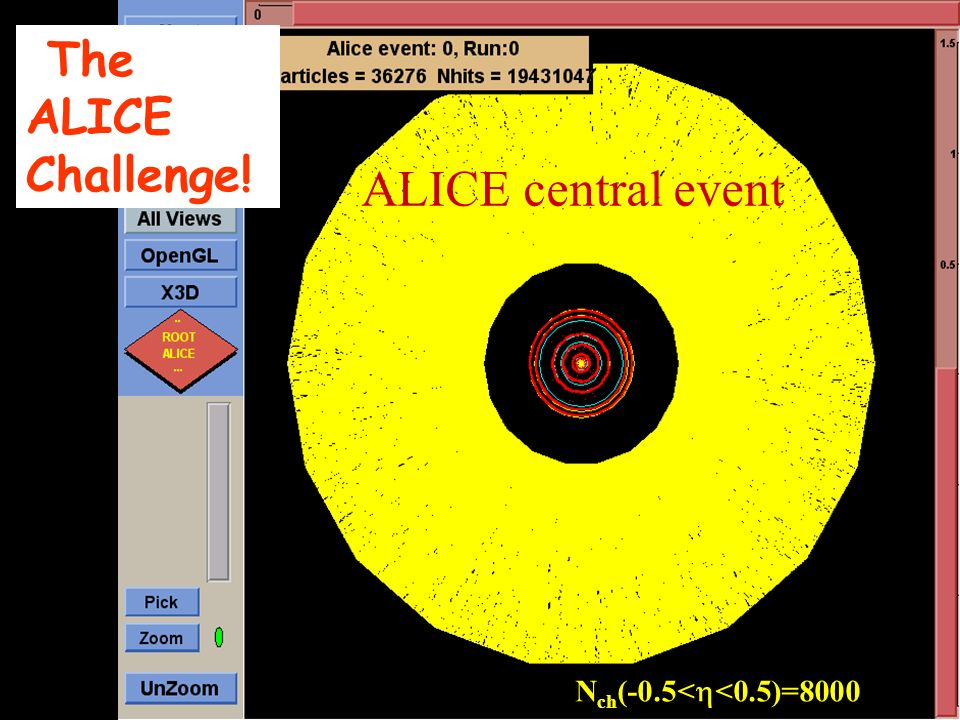 ALICE central event N ch (-0.5< <0.5)=8000 The ALICE Challenge!
