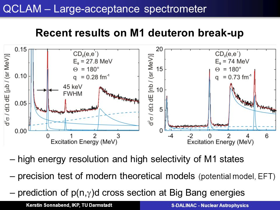 Kerstin Sonnabend, IKP, TU Darmstadt S-DALINAC - Nuclear Astrophysics QCLAM – Large-acceptance spectrometer Recent results on M1 deuteron break-up – high energy resolution and high selectivity of M1 states – precision test of modern theoretical models (potential model, EFT) – prediction of p(n, )d cross section at Big Bang energies