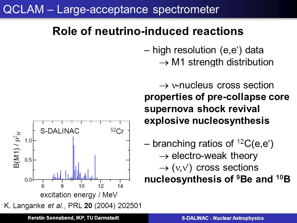 Kerstin Sonnabend, IKP, TU Darmstadt S-DALINAC - Nuclear Astrophysics QCLAM – Large-acceptance spectrometer Role of neutrino-induced reactions properties of pre-collapse core supernova shock revival explosive nucleosynthesis – branching ratios of 12 C(e,e) electro-weak theory (, ) cross sections nucleosynthesis of 9 Be and 10 B – high resolution (e,e) data M1 strength distribution GT 0 from shell-model calc.