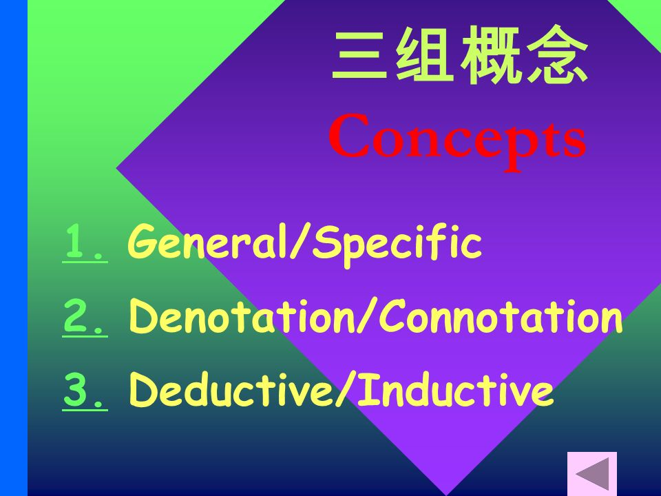Concepts 1.1. General/Specific 2.2. Denotation/Connotation 3.3. Deductive/Inductive