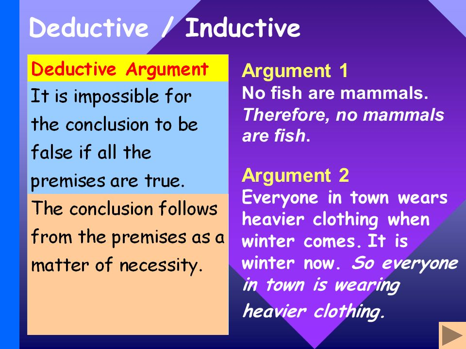 Deductive / Inductive Argument 1 No fish are mammals.