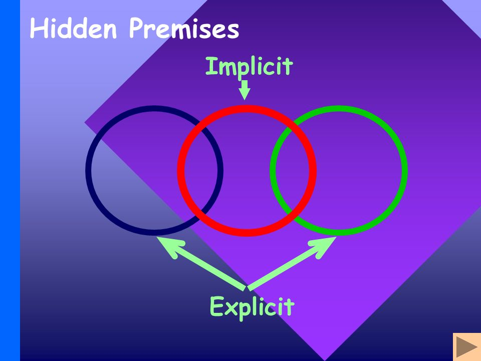 Hidden Premises Explicit Implicit