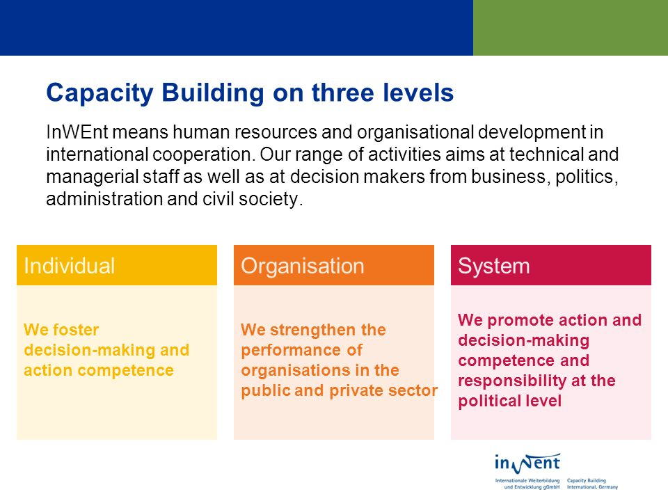 Capacity Building on three levels InWEnt means human resources and organisational development in international cooperation.