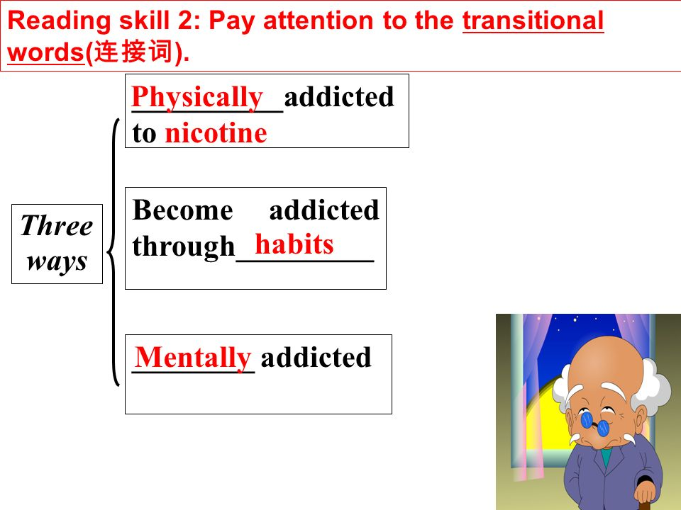 Three ways __________addicted to nicotine Become addicted through_________ ________ addicted habits Mentally Physically Para 3: Reading skill 2: Pay attention to the transitional words( ).