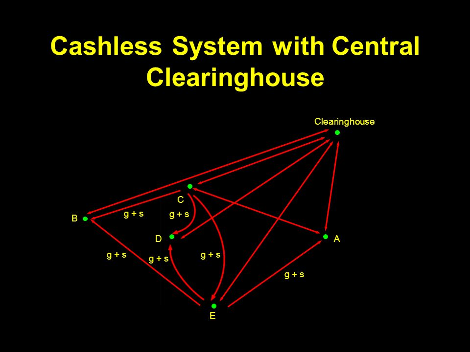 Cashless System with Central Clearinghouse B E A C D g + s Clearinghouse