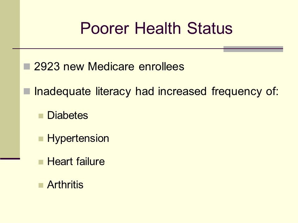 Poorer Health Status 2923 new Medicare enrollees Inadequate literacy had increased frequency of: Diabetes Hypertension Heart failure Arthritis