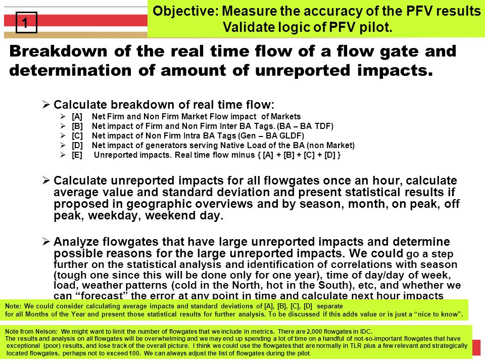 www.spp.org 7 Breakdown of the real time flow of a flow gate and determination of amount of unreported impacts.